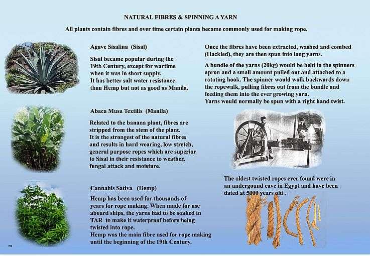 naturalfibres